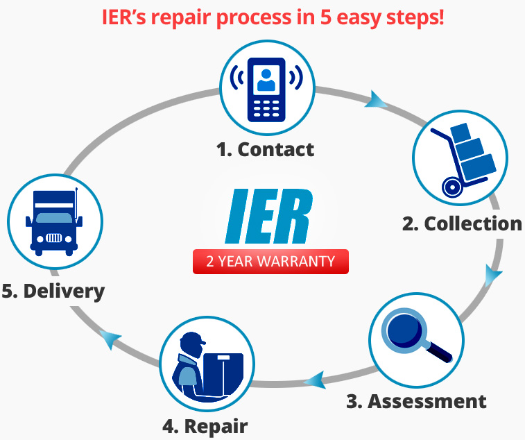 IER's repair process in 5 easy steps!